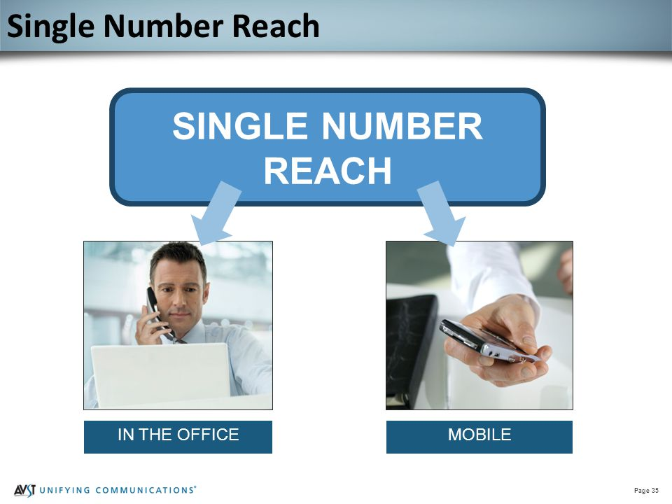 Page 35 IN THE OFFICEMOBILE SINGLE NUMBER REACH Single Number Reach
