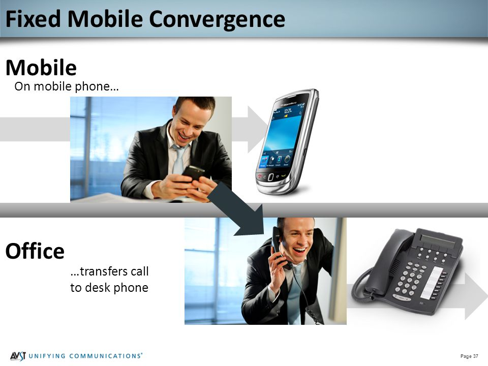 Page 37 Office Mobile On mobile phone… …transfers call to desk phone Fixed Mobile Convergence