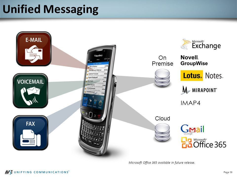 Page 38 Unified Messaging On Premise Cloud Microsoft Office 365 available in future release.