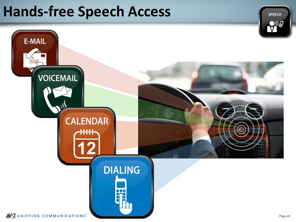 Page 40 Hands-free Speech Access