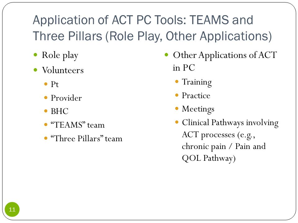Application of ACT PC Tools: TEAMS and Three Pillars (Role Play, Other Applications) 11 Role play Volunteers Pt Provider BHC TEAMS team Three Pillars team Other Applications of ACT in PC Training Practice Meetings Clinical Pathways involving ACT processes (e.g., chronic pain / Pain and QOL Pathway)
