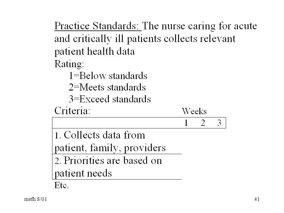 mefh 8/0140 AACN Standard I: Assessment (cont.) Measurement Criteria 1.
