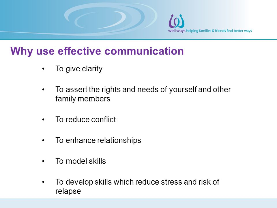 Why use effective communication To give clarity To assert the rights and needs of yourself and other family members To reduce conflict To enhance rela