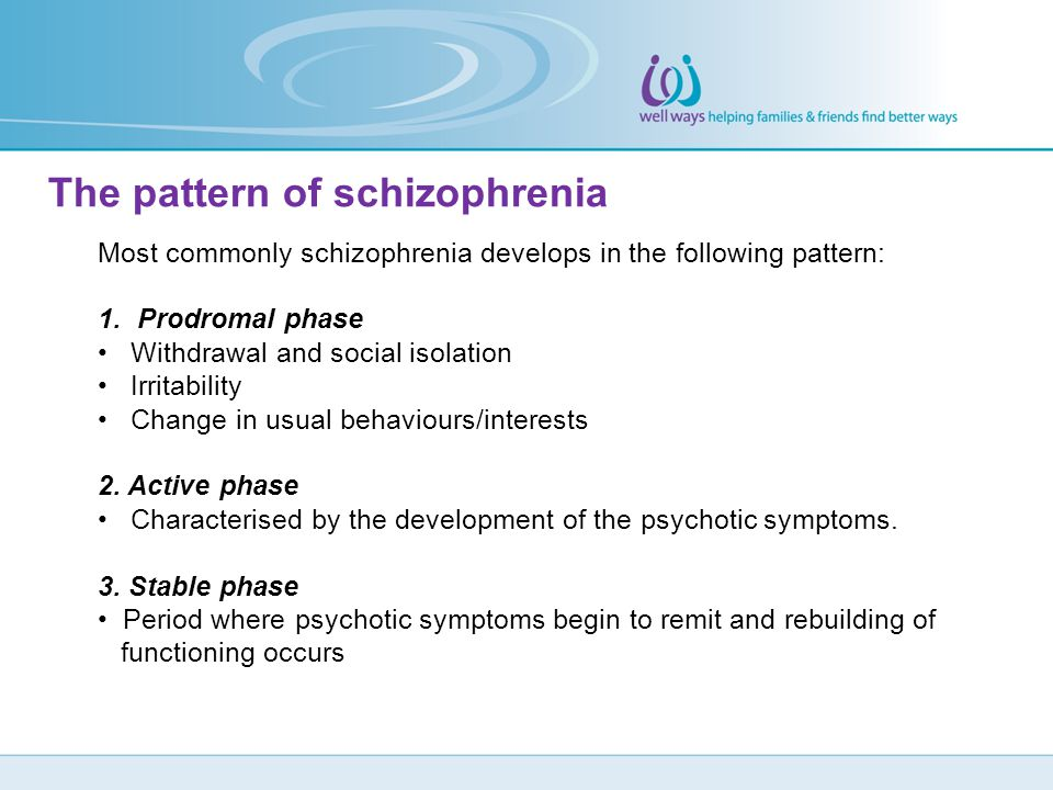 The pattern of schizophrenia Most commonly schizophrenia develops in the following pattern: 1.Prodromal phase Withdrawal and social isolation Irritabi