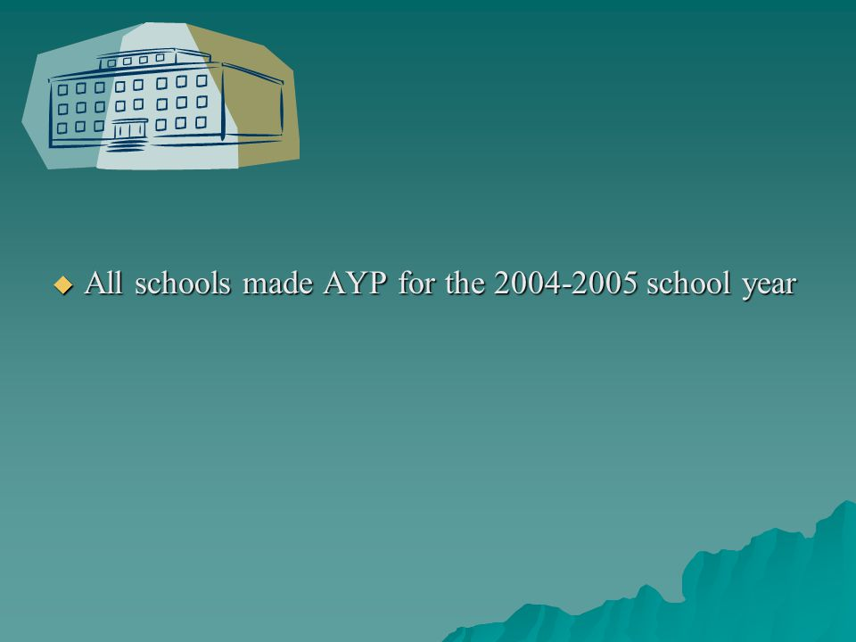  All schools made AYP for the 2004-2005 school year