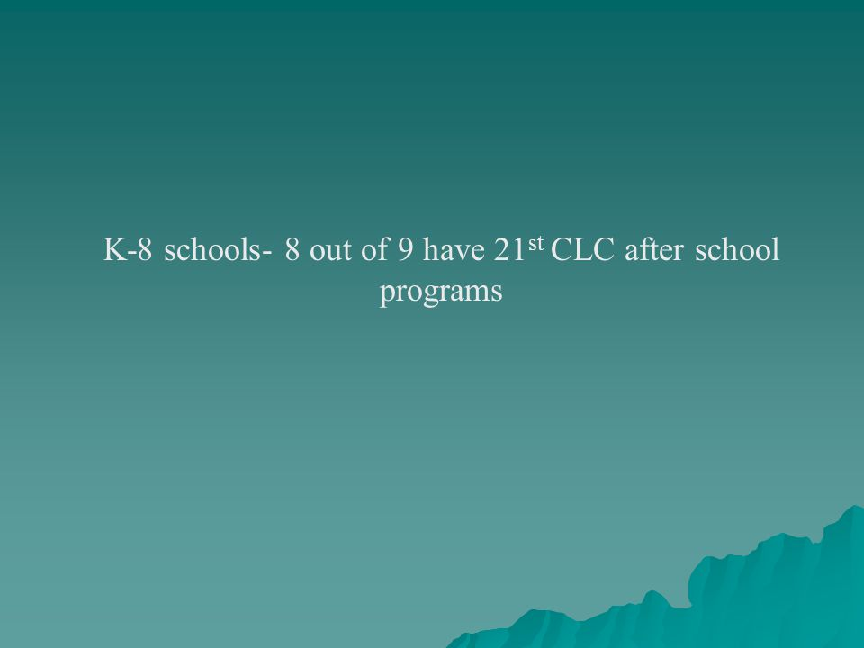 K-8 schools- 8 out of 9 have 21 st CLC after school programs