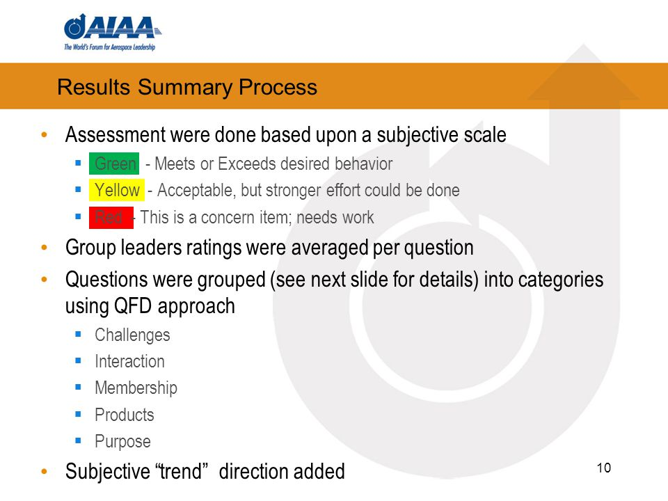 Results Summary Process Assessment were done based upon a subjective scale  Green - Meets or Exceeds desired behavior  Yellow - Acceptable, but stronger effort could be done  Red - This is a concern item; needs work Group leaders ratings were averaged per question Questions were grouped (see next slide for details) into categories using QFD approach  Challenges  Interaction  Membership  Products  Purpose Subjective trend direction added 10