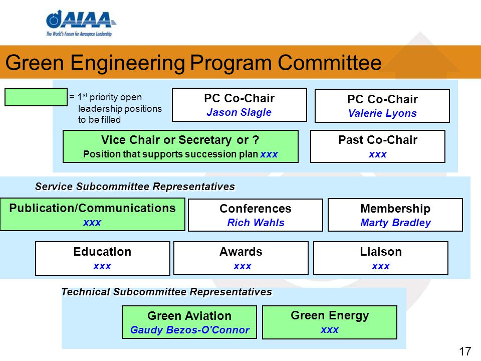 17 Green Engineering Program Committee Publication/Communications xxx Awards xxx Education xxx Membership Marty Bradley Service Subcommittee Represent