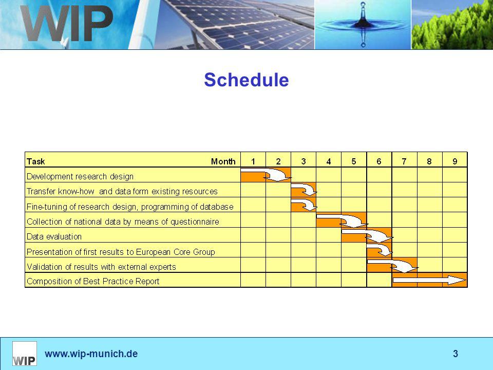 www.wip-munich.de3 Schedule