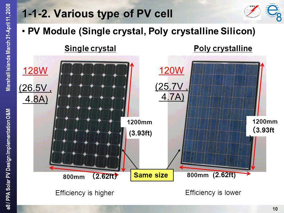 e8 / PPA Solar PV Design Implementation O&M Marshall Islands March 31-April 11, 2008 10 Single crystalPoly crystalline 120W (25.7V, 4.7A) 1200mm 800mm