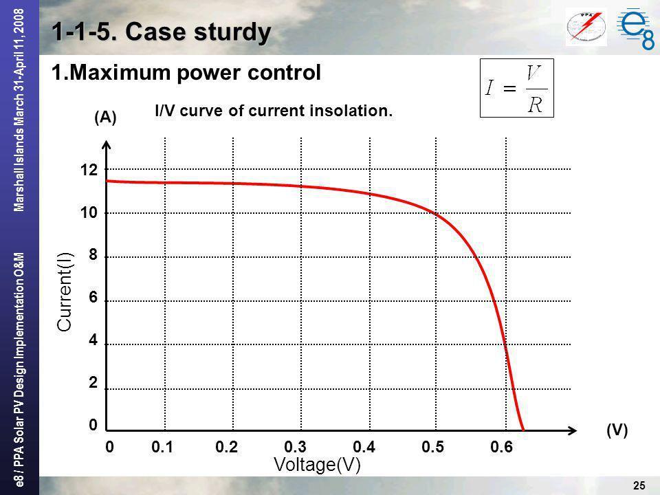 e8 / PPA Solar PV Design Implementation O&M Marshall Islands March 31-April 11, 2008 25 1-1-5. Case sturdy 1.Maximum power control (V) (A) Voltage(V)