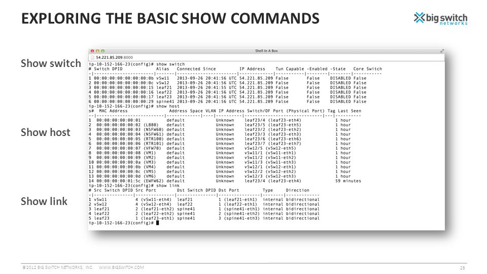 EXPLORING THE BASIC SHOW COMMANDS Show switch Show host Show link ©2012 BIG SWITCH NETWORKS, INC.