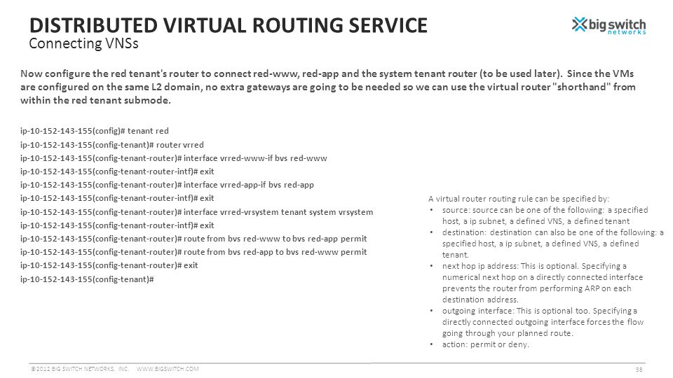 DISTRIBUTED VIRTUAL ROUTING SERVICE Connecting VNSs ©2012 BIG SWITCH NETWORKS, INC.