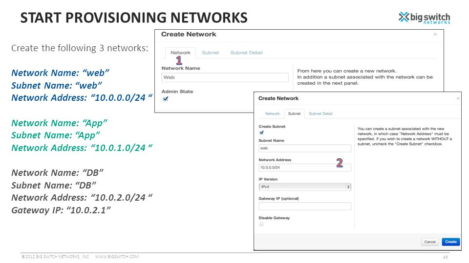 START PROVISIONING NETWORKS ©2012 BIG SWITCH NETWORKS, INC.