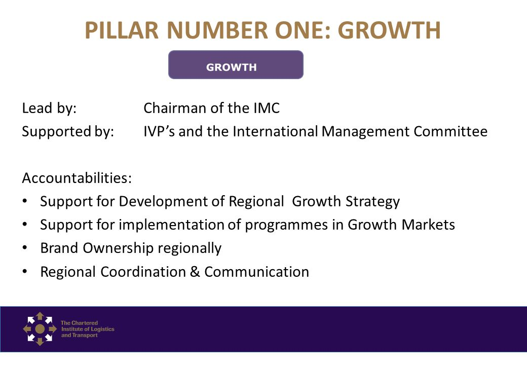 PILLAR NUMBER TWO: CAPABILITY Lead by:Secretary General Supported By:Secretariat Service providers in countries for education, membership, finance & marketing Territories and Branches Accountabilities: Customer Service to countries from providers supported by SLA's.