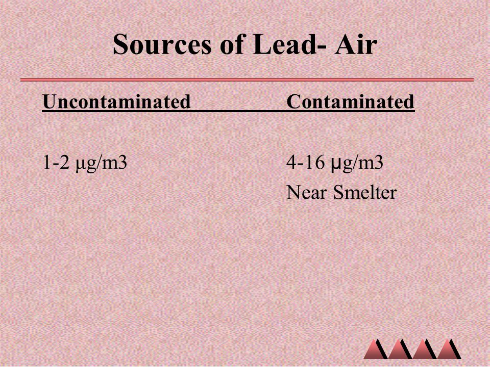 Sources of Lead- Air UncontaminatedContaminated 1-2 μg/m34-16 μ g/m3 Near Smelter