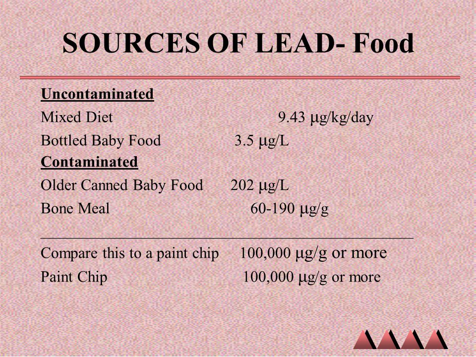 SOURCES OF LEAD- Food Uncontaminated Mixed Diet 9.43 μ g/kg/day Bottled Baby Food 3.5 μ g/L Contaminated Older Canned Baby Food 202 μ g/L Bone Meal 60