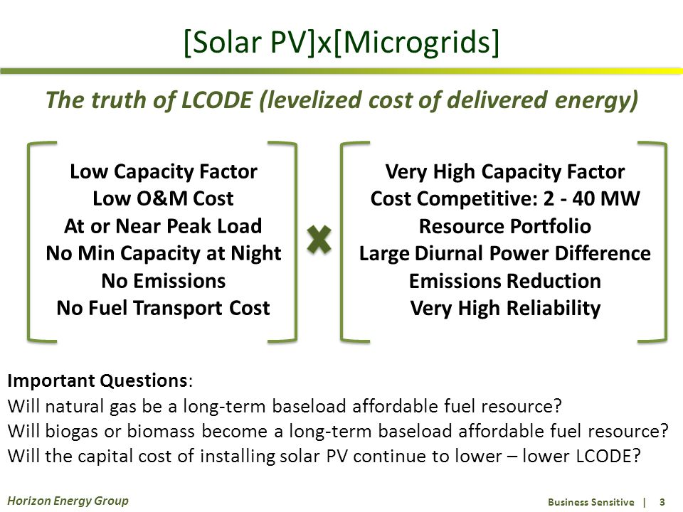 Business Sensitive | 3 Horizon Energy Group [Solar PV]x[Microgrids] Low Capacity Factor Low O&M Cost At or Near Peak Load No Min Capacity at Night No Emissions No Fuel Transport Cost Very High Capacity Factor Cost Competitive: 2 - 40 MW Resource Portfolio Large Diurnal Power Difference Emissions Reduction Very High Reliability Important Questions: Will natural gas be a long-term baseload affordable fuel resource.