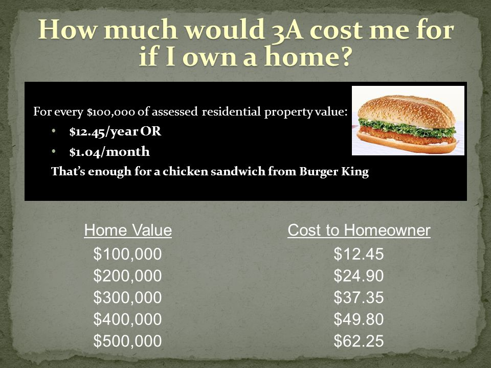 How much would 3A cost me for if I own a home.