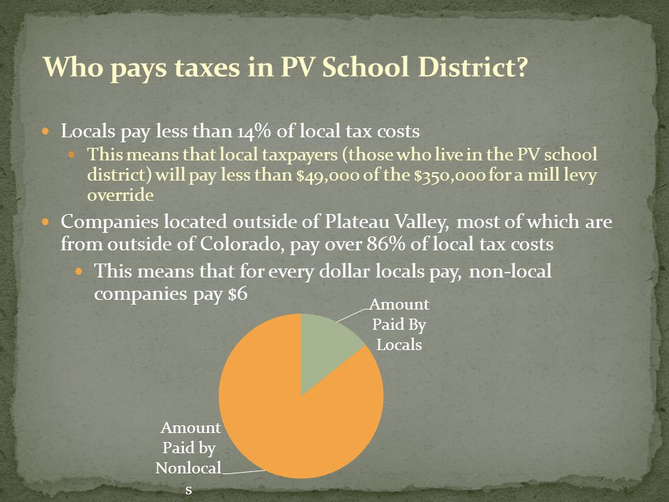 Who pays taxes in PV School District.