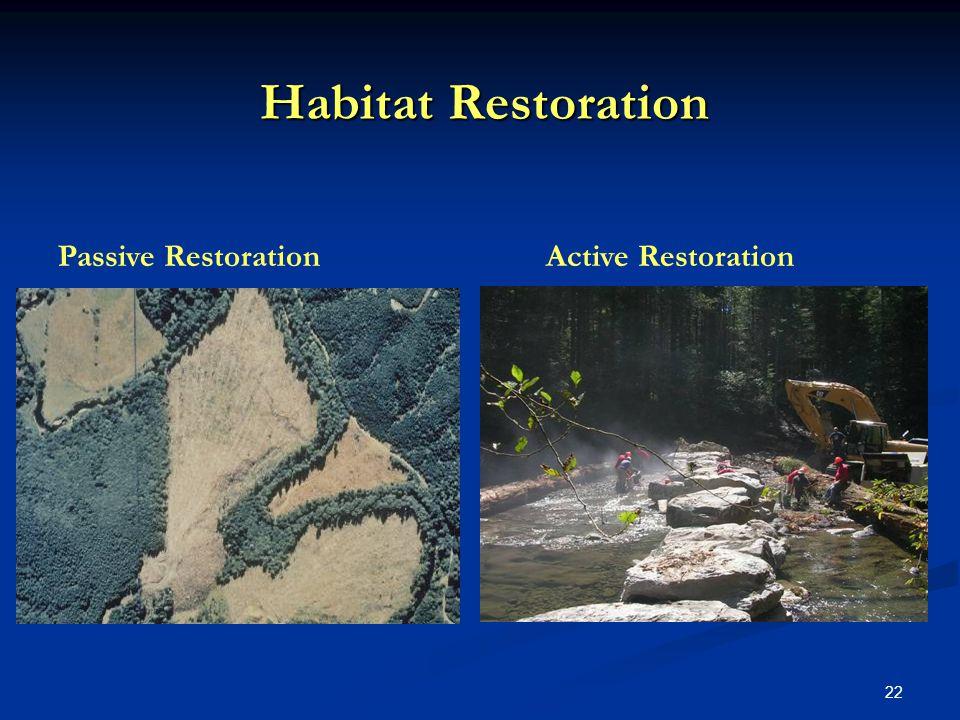 22 Habitat Restoration Passive RestorationActive Restoration