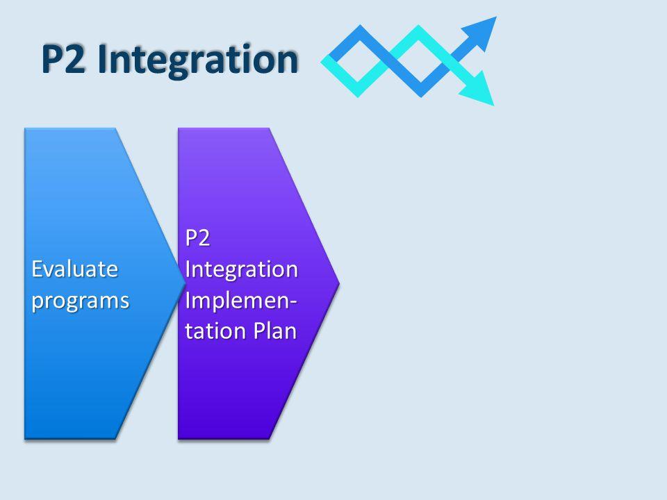 P2 Integration P2 Integration Implemen- tation Plan Evaluate programs
