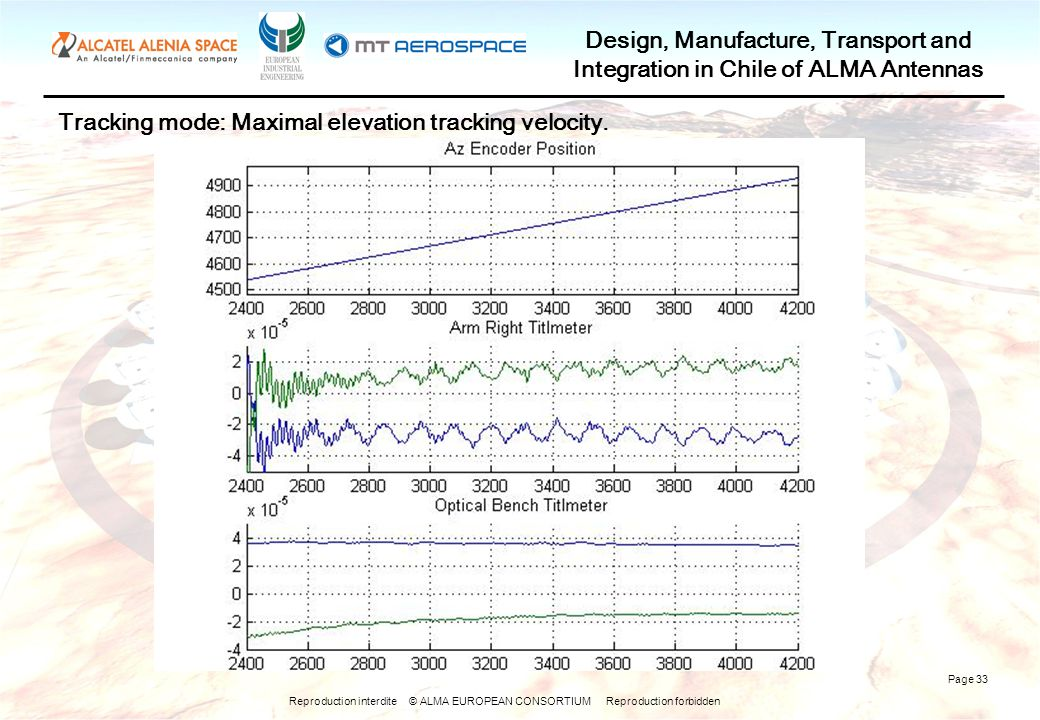 Reproduction interdite © ALMA EUROPEAN CONSORTIUM Reproduction forbidden Design, Manufacture, Transport and Integration in Chile of ALMA Antennas Page 33 Tracking mode: Maximal elevation tracking velocity.