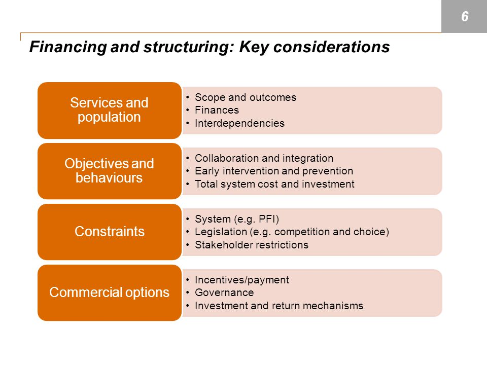 Financing and structuring: Key considerations 6 Scope and outcomes Finances Interdependencies Services and population Collaboration and integration Ea