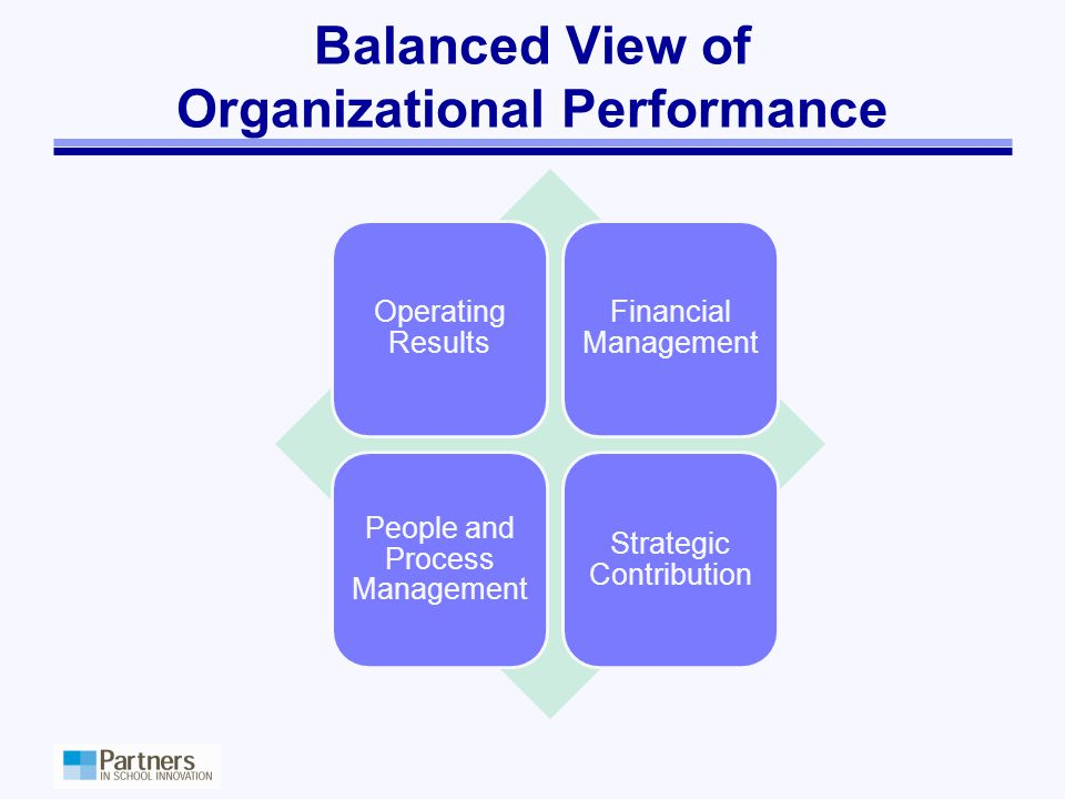 Operating Results Financial Management People and Process Management Strategic Contribution Balanced View of Organizational Performance