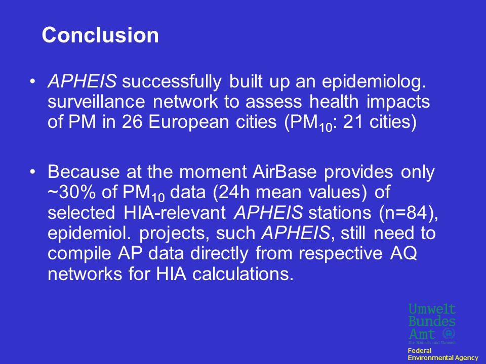 Federal Environmental Agency APHEIS vs.