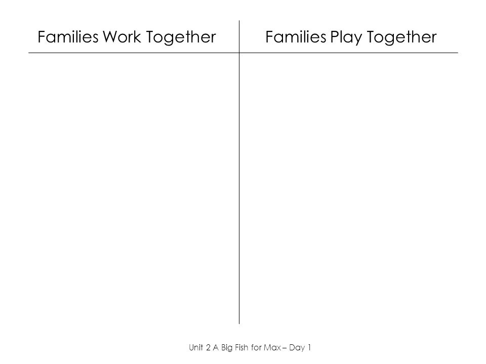 Families Work Together Families Play Together Unit 2 A Big Fish for Max – Day 1