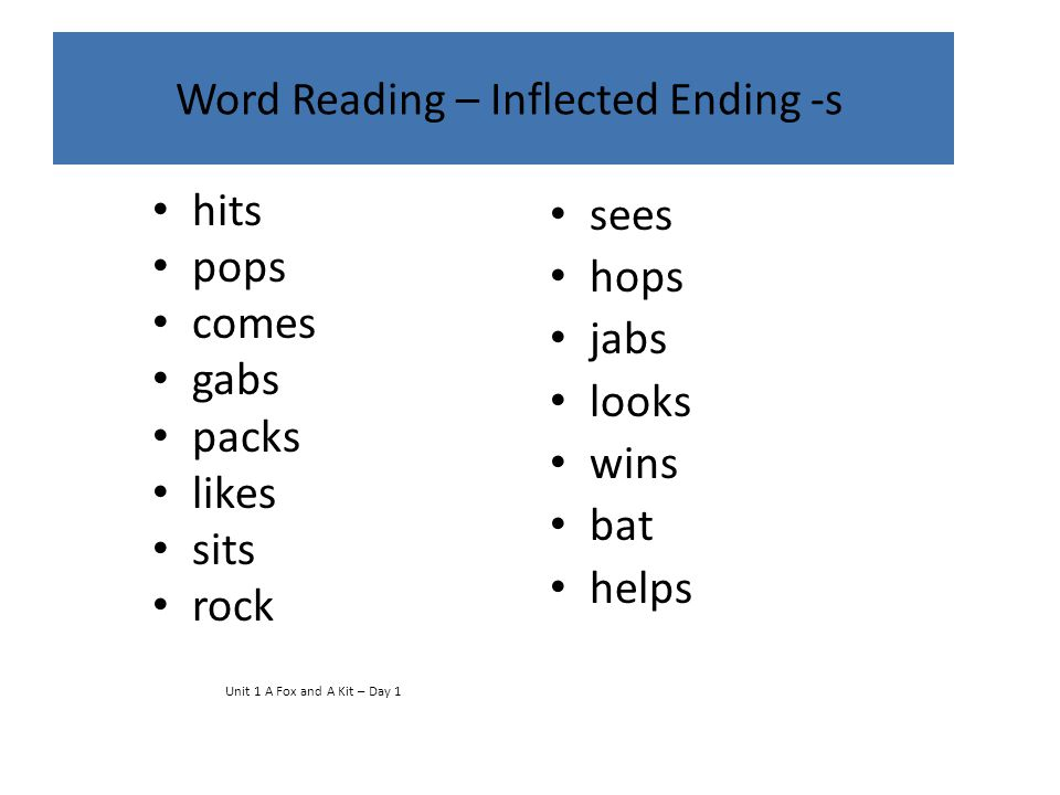 Word Reading – Inflected Ending -s hits pops comes gabs packs likes sits rock Unit 1 A Fox and A Kit – Day 1 sees hops jabs looks wins bat helps