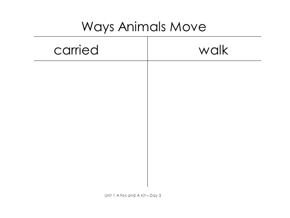 Ways Animals Move carriedwalk Unit 1 A Fox and A Kit – Day 3