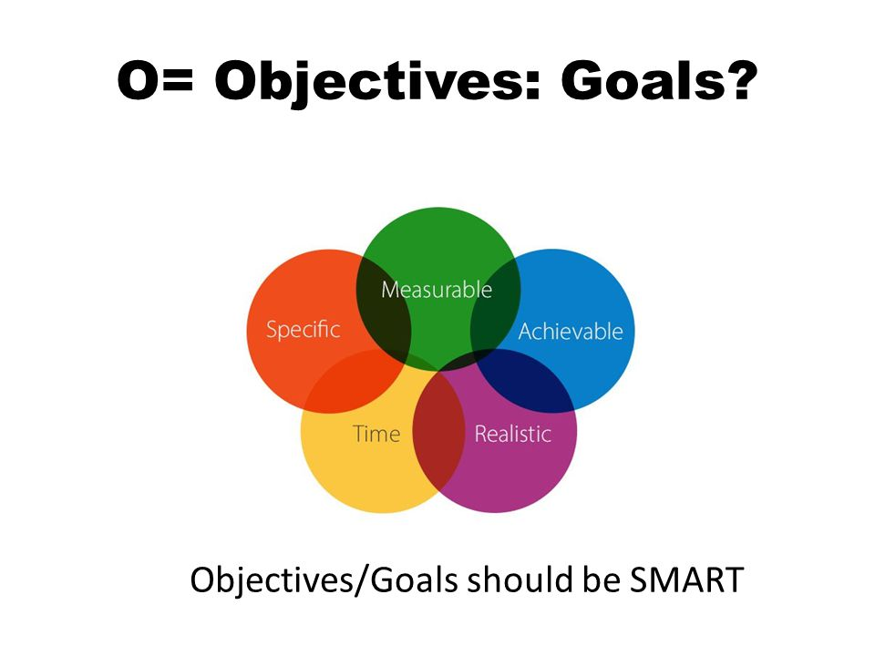 O= Objectives: Goals
