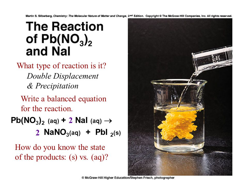 Pb(NO 3 ) 2 (aq) + NaI (aq)  NaNO 3 (aq) + PbI 2 (s) How do you know the state of the products: (s) vs. (aq)? What type of reaction is it? Double Dis