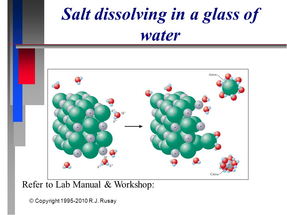 © Copyright 1995-2010 R.J. Rusay Salt dissolving in a glass of water Refer to Lab Manual & Workshop: