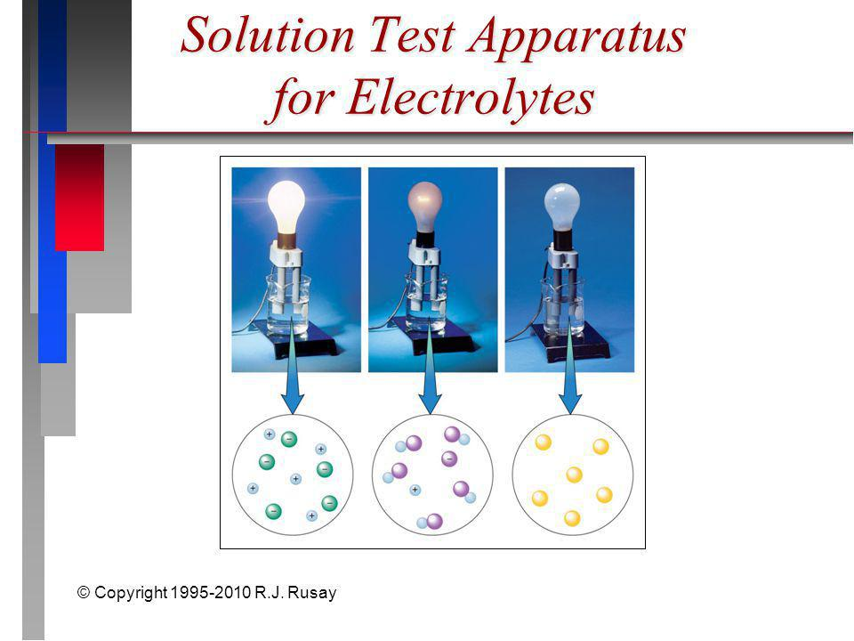 © Copyright 1995-2010 R.J. Rusay Solution Test Apparatus for Electrolytes