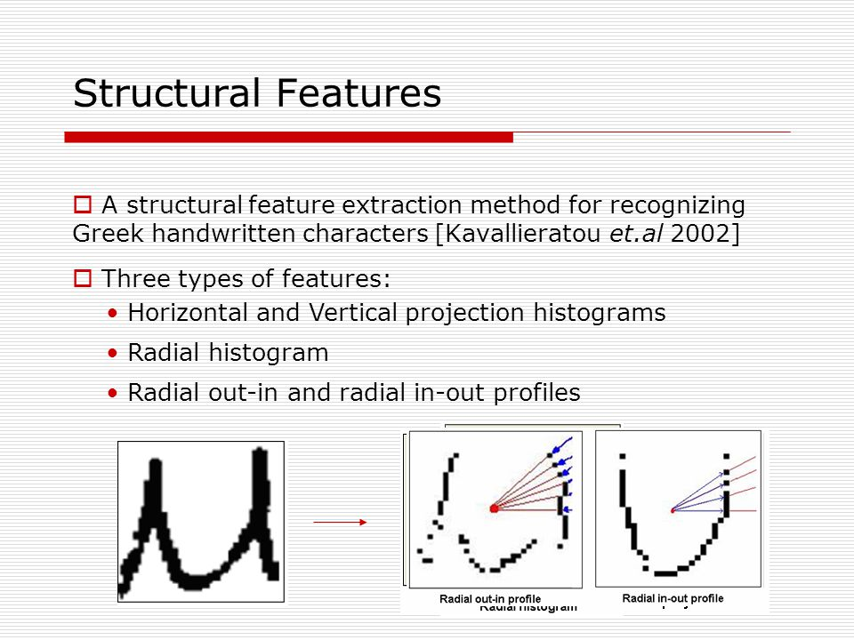  A structural feature extraction method for recognizing Greek handwritten characters [Kavallieratou et.al 2002]  Three types of features: Horizontal and Vertical projection histograms Radial histogram Radial out-in and radial in-out profiles