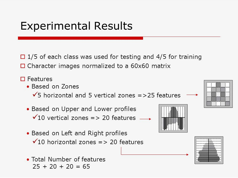 Experimental Results  1/5 of each class was used for testing and 4/5 for training  Features Based on Zones 5 horizontal and 5 vertical zones =>25 features Based on Upper and Lower profiles 10 vertical zones => 20 features Based on Left and Right profiles 10 horizontal zones => 20 features Total Number of features 25 + 20 + 20 = 65  Character images normalized to a 60x60 matrix