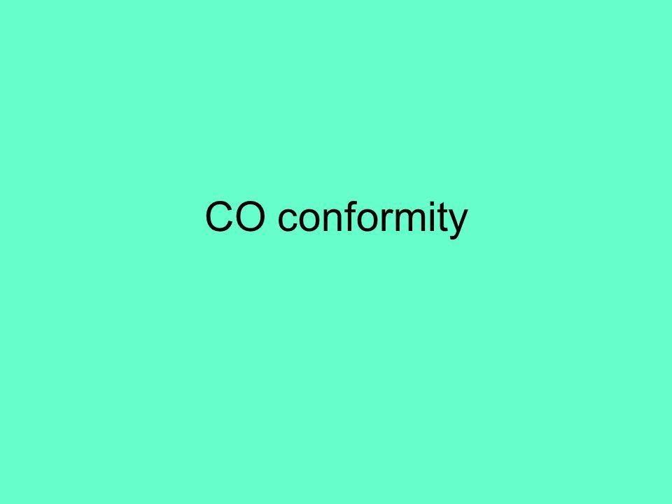 CO conformity