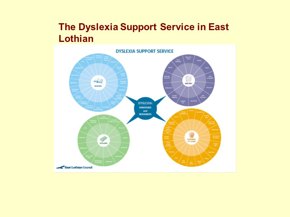 The Dyslexia Support Service in East Lothian