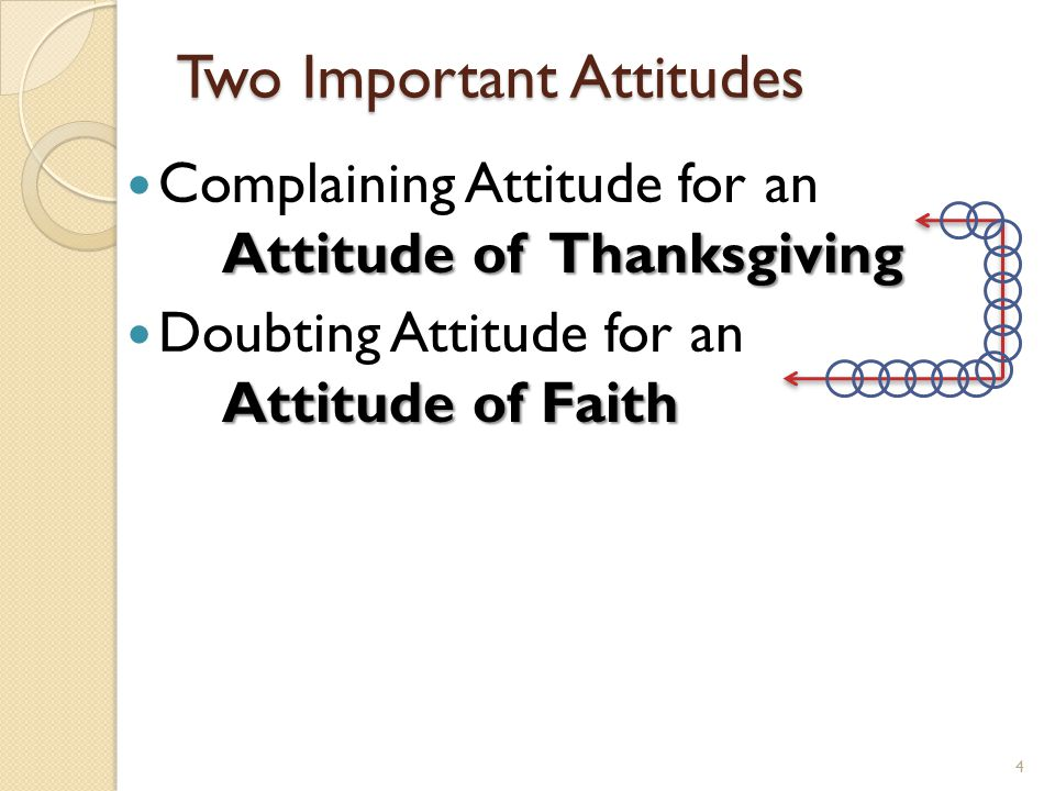 Two Important Attitudes Attitude of Thanksgiving Complaining Attitude for an Attitude of Thanksgiving Attitude of Faith Doubting Attitude for an Attit