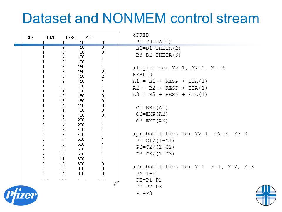 Dataset and NONMEM control stream $PRED B1=THETA(1) B2=B1+THETA(2) B3=B2+THETA(3) ;logits for Y>=1, Y>=2, Y.=3 RESP=0 A1 = B1 + RESP + ETA(1) A2 = B2 + RESP + ETA(1) A3 = B3 + RESP + ETA(1) C1=EXP(A1) C2=EXP(A2) C3=EXP(A3) ;probabilities for Y>=1, Y>=2, Y>=3 P1=C1/(1+C1) P2=C2/(1+C2) P3=C3/(1+C3) ;Probabilities for Y=0 Y=1, Y=2, Y=3 PA=1-P1 PB=P1-P2 PC=P2-P3 PD=P3 …………