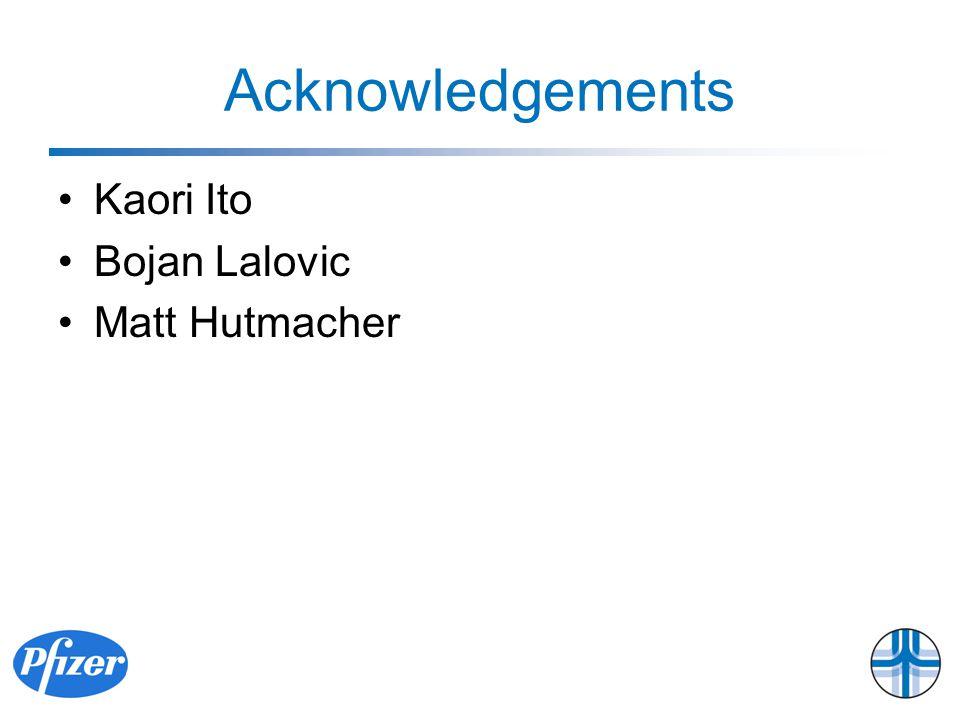 Acknowledgements Kaori Ito Bojan Lalovic Matt Hutmacher