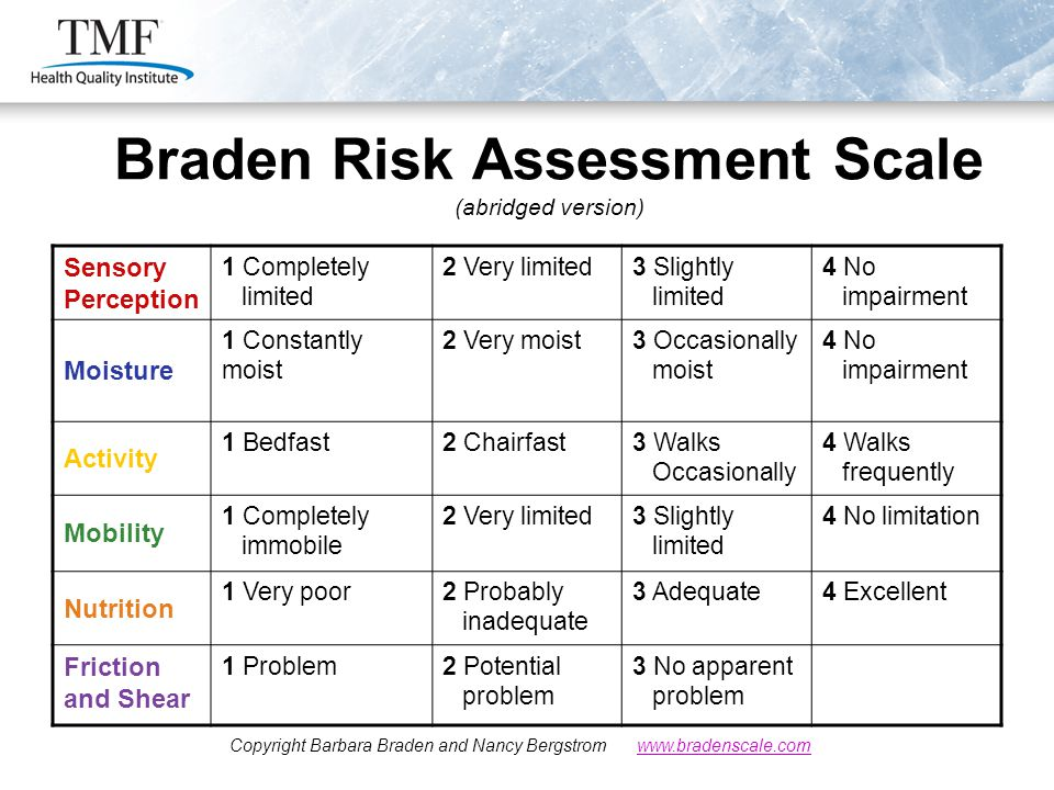 Braden Risk Assessment Scale (abridged version) Sensory Perception 1 Completely limited 2 Very limited3 Slightly limited 4 No impairment Moisture 1 Constantly moist 2 Very moist3 Occasionally moist 4 No impairment Activity 1 Bedfast2 Chairfast3 Walks Occasionally 4 Walks frequently Mobility 1 Completely immobile 2 Very limited3 Slightly limited 4 No limitation Nutrition 1 Very poor2 Probably inadequate 3 Adequate4 Excellent Friction and Shear 1 Problem2 Potential problem 3 No apparent problem Copyright Barbara Braden and Nancy Bergstrom www.bradenscale.comwww.bradenscale.com