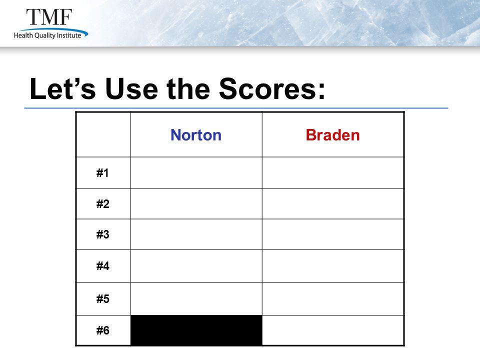 NortonBraden #1 #2 #3 #4 #5 #6 Let's Use the Scores: