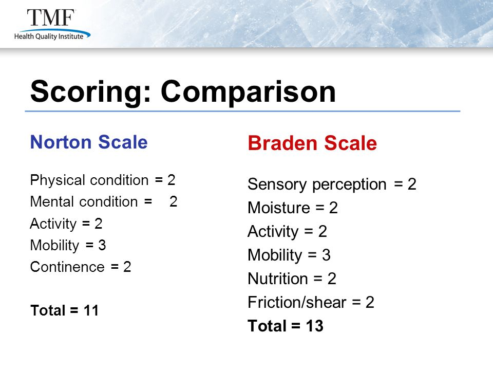Scoring: Comparison Braden Scale Sensory perception = 2 Moisture = 2 Activity = 2 Mobility = 3 Nutrition = 2 Friction/shear = 2 Total = 13 Norton Scal