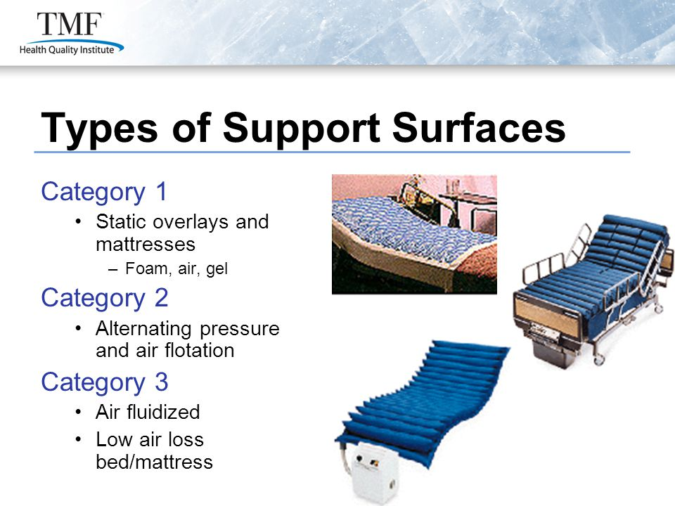 Types of Support Surfaces Category 1 Static overlays and mattresses –Foam, air, gel Category 2 Alternating pressure and air flotation Category 3 Air f