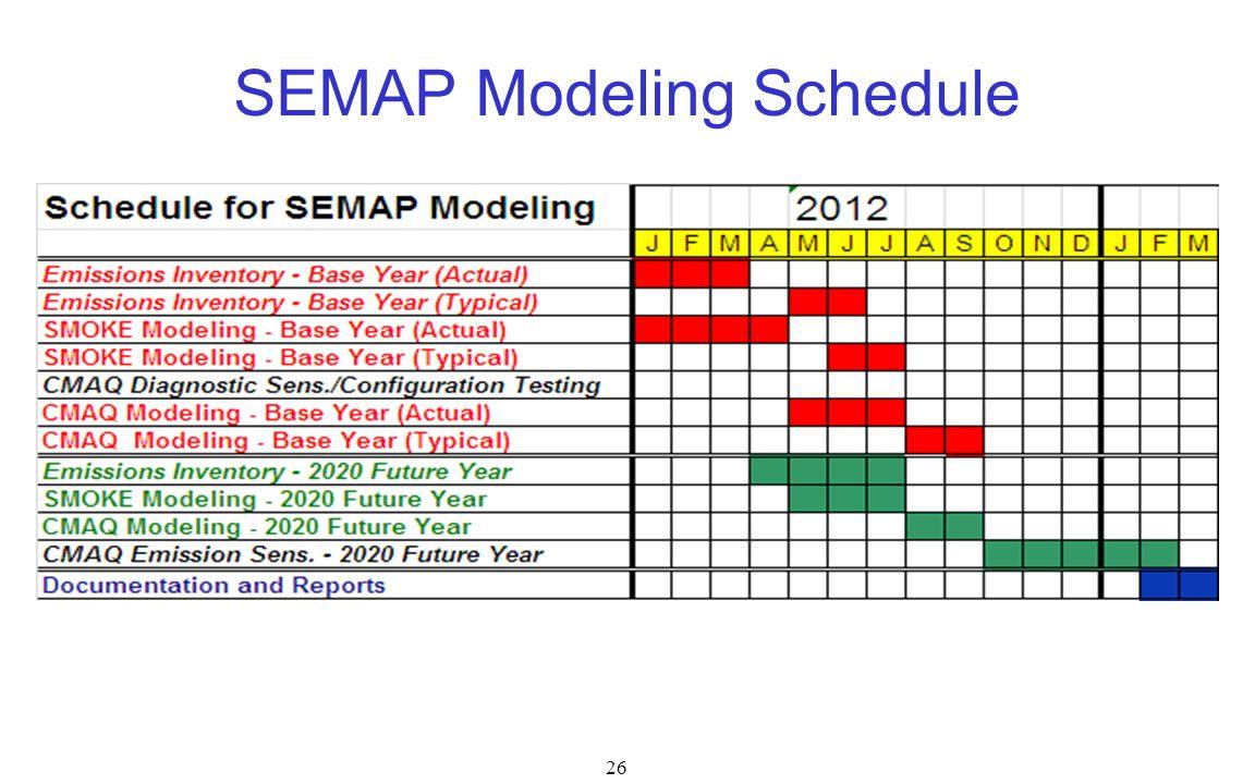 26 SEMAP Modeling Schedule