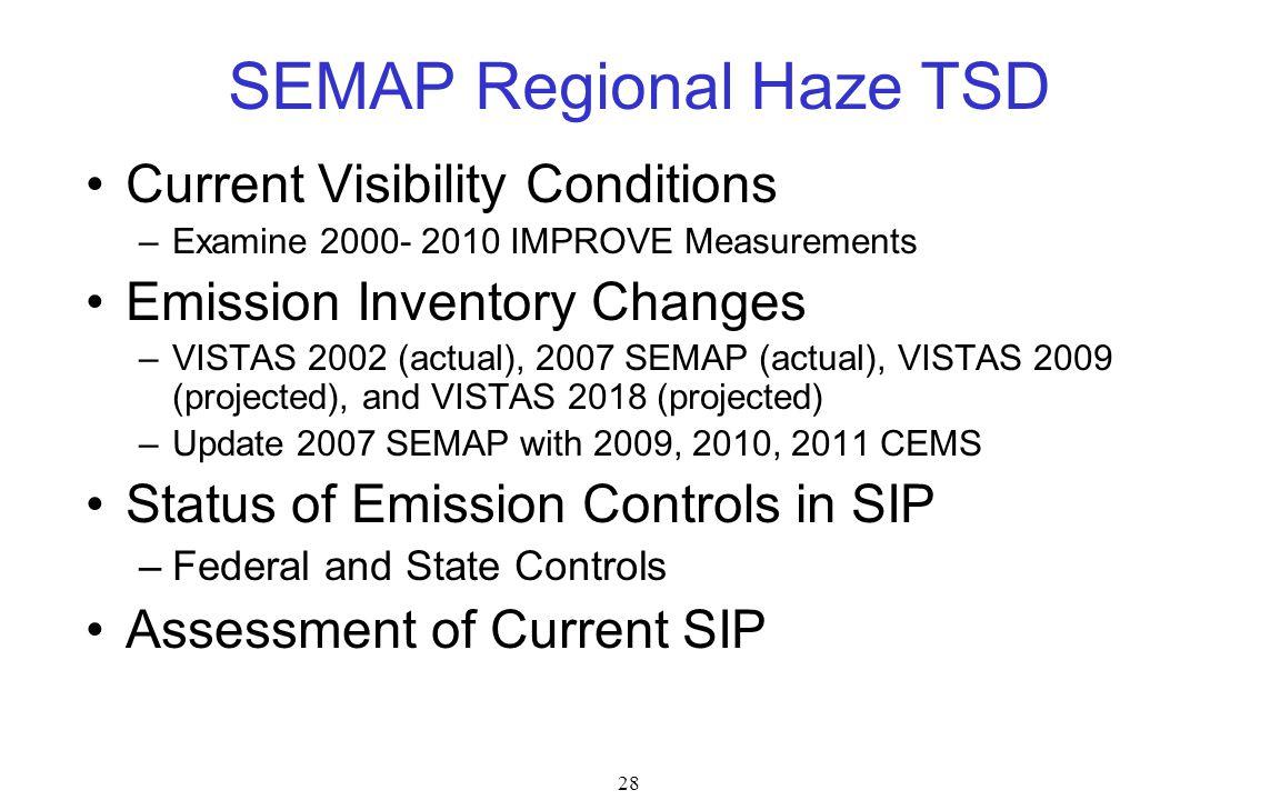 28 SEMAP Regional Haze TSD Current Visibility Conditions –Examine 2000- 2010 IMPROVE Measurements Emission Inventory Changes –VISTAS 2002 (actual), 2007 SEMAP (actual), VISTAS 2009 (projected), and VISTAS 2018 (projected) –Update 2007 SEMAP with 2009, 2010, 2011 CEMS Status of Emission Controls in SIP –Federal and State Controls Assessment of Current SIP